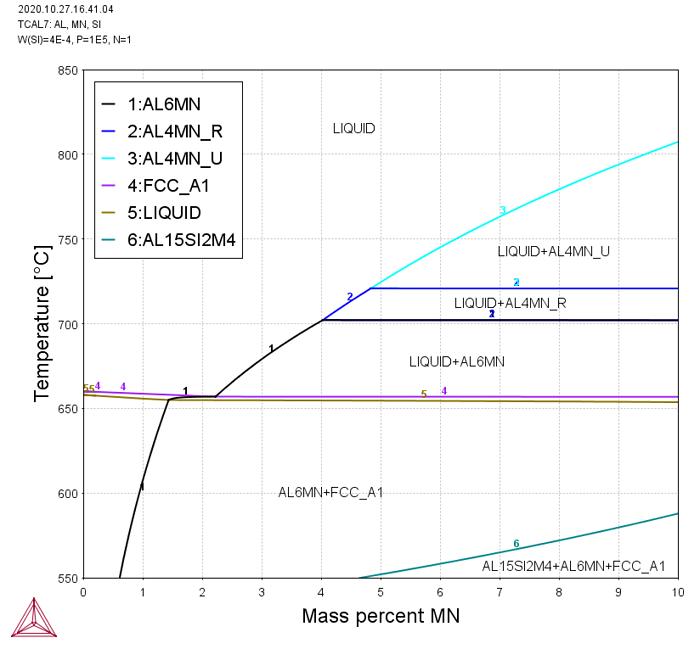 第一原理計算入門 計算状態図(CALPHAD)